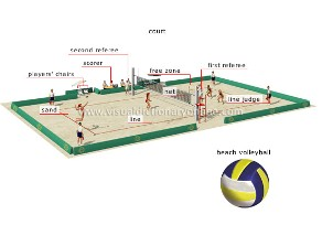 Volley Ball Court Dimensions